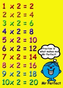 2x-times-table